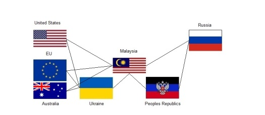 PoliticsMap